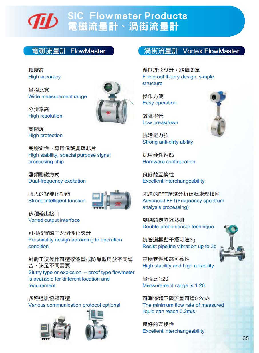 03-08-sic-flowmeter-products.jpg